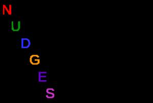 003-nudges